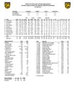 Thumbnail for 2008-2009 Colorado College Men's Basketball Final Statistics