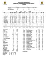 Thumbnail for 2009-2010 Colorado College Men's Basketball Final Statistics