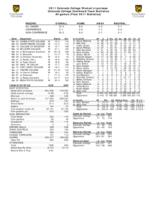 Thumbnail for 2011 Colorado College Women's Lacrosse Final Statistics